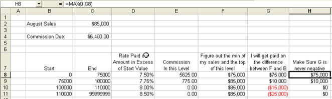 calculate tiered commissions in microsoft excel
